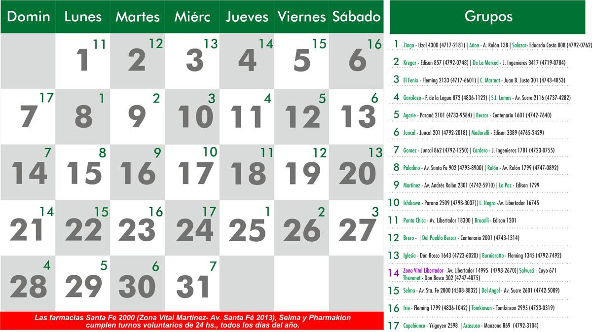 Farmacias de turno - San Isidro