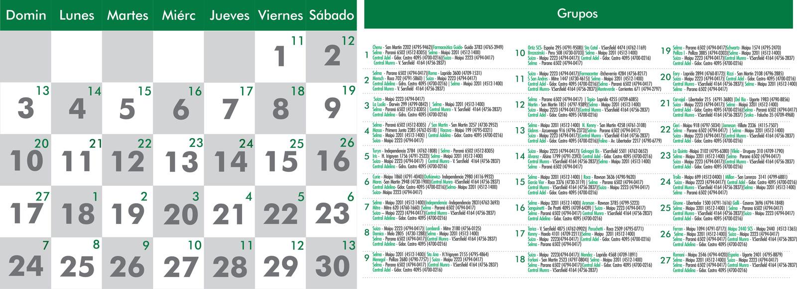 Farmacias de turno - Vicente López